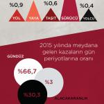 kaza_infografik